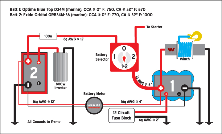 2nd batt 3 marine dual battery wiring diagram diagram wiring diagrams for boat dual battery wiring diagram at edmiracle.co